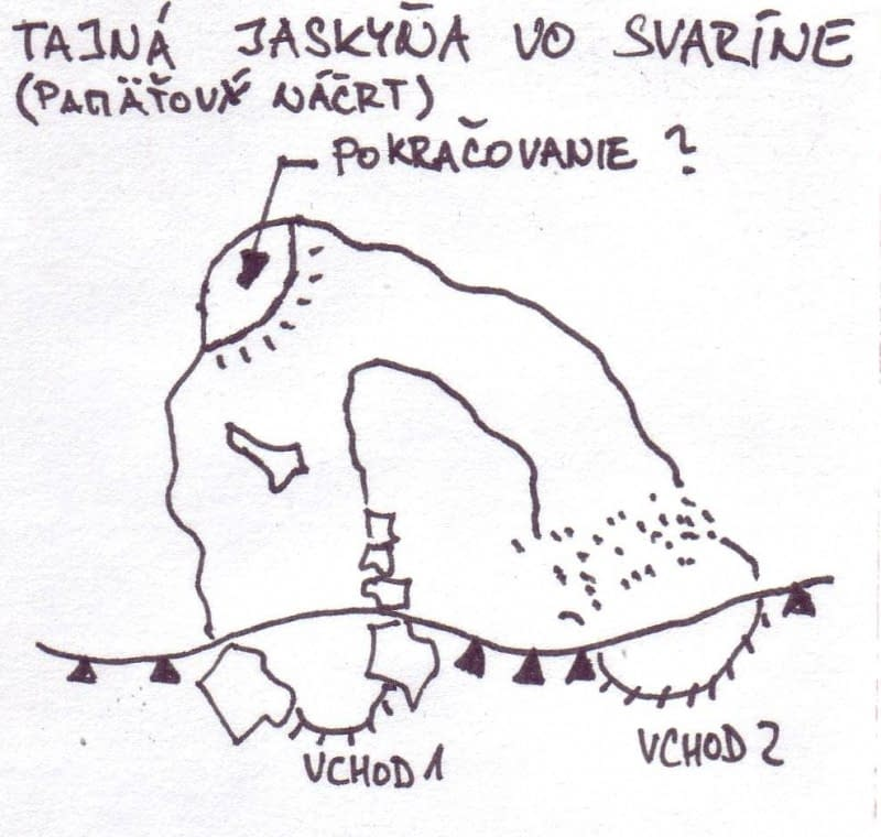 TD – Svarín